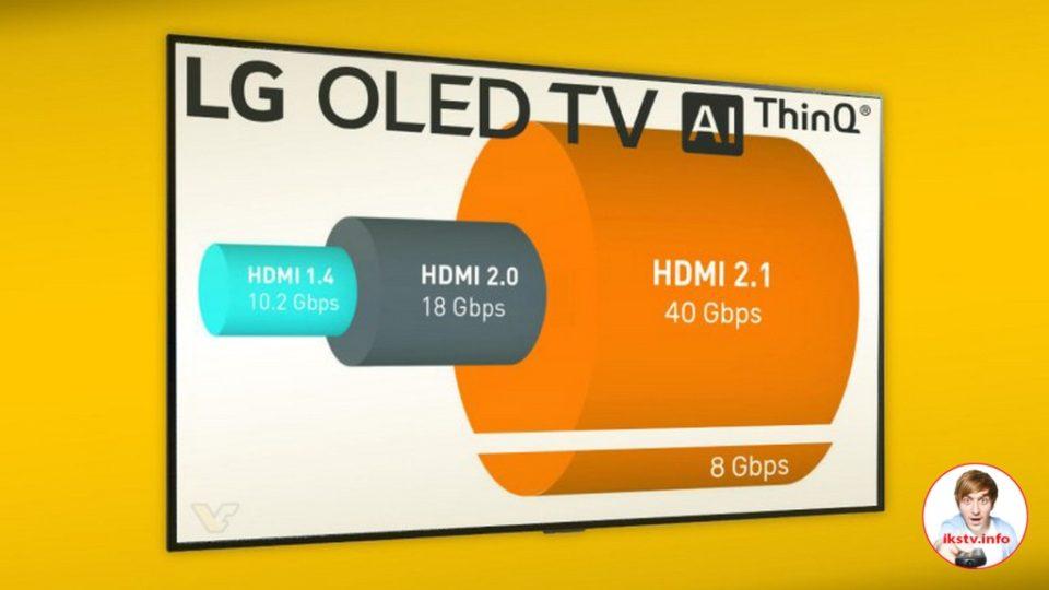 Сам себя держу на цепи: LG урезала возможности HDMI 2.1 для своих же телевизоров