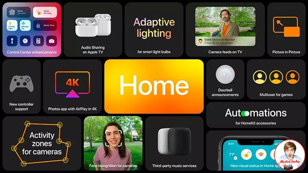 Модель Apple TV с акцентом на игры появится осенью