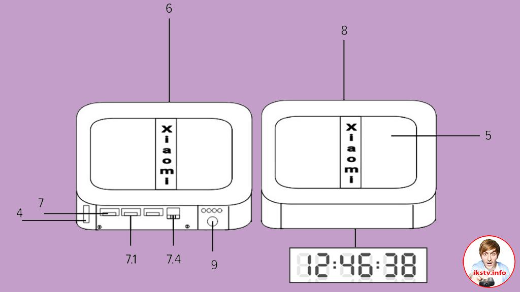 Xiaomi Mi TV Box 2 будет оснащен портом Ethernet