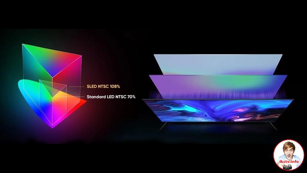 В Realme представили уникальный телевизор